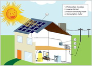Roof Top Solar System Suppliers