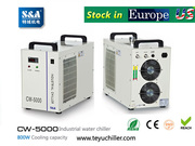 S&A CW-5000/CW-5200 compact water chillers CE, RoHS and REACH