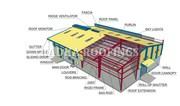 Raadha Roofings   Roofing sheets   Raadha Roofings Contact Us