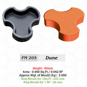 JR Rubber Industries - Leading  Rubber Paver Moulds Manufacturers
